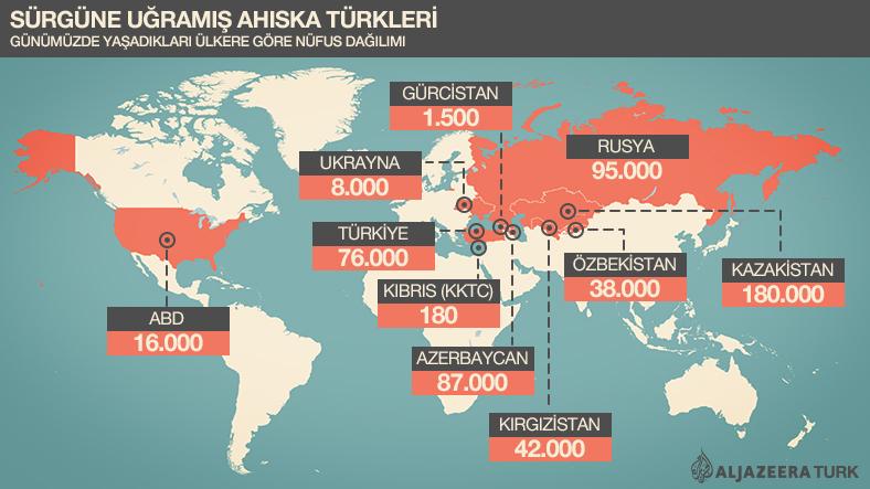 Ahiska_Turkleri_Nufus_Dagilimi_0